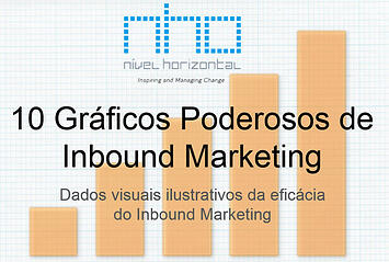 10 Gráficos Inbound Marketing
